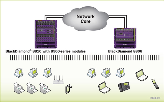 high-performance and cost-effective connectivity